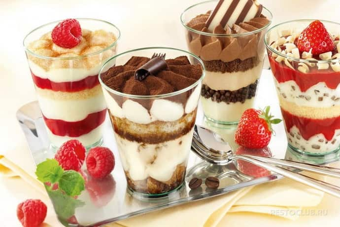 Можно ли мороженое при гострите
