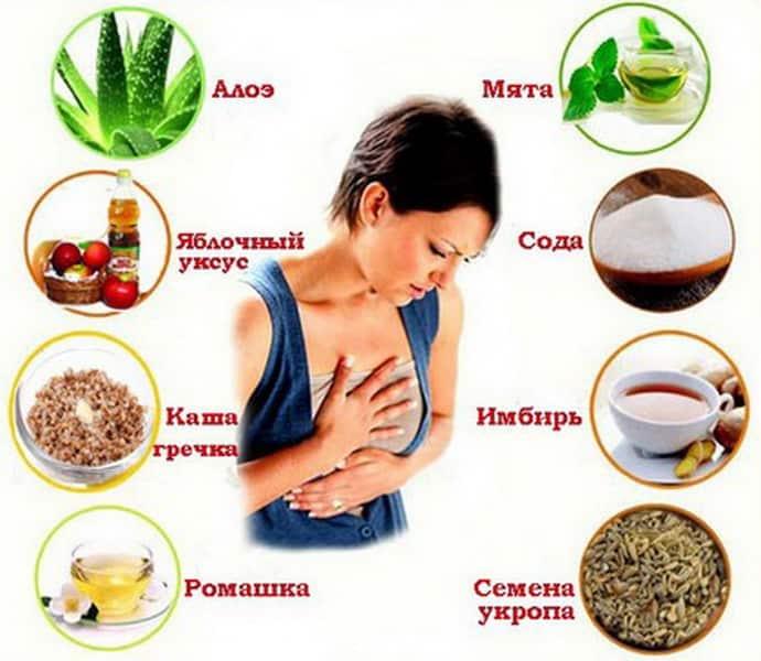 Народные средства для лечения изжоги