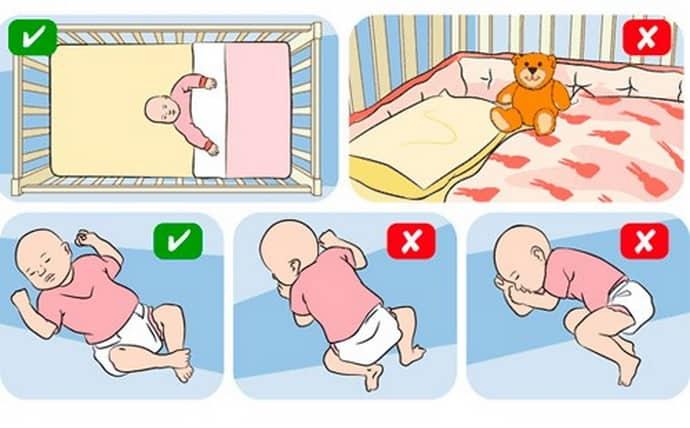 Как правильно спать ребенку при изжоге