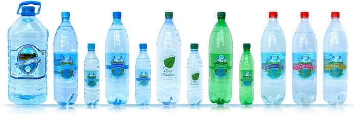 Классификация минеральных вод
