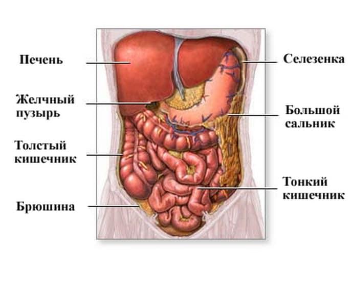 Перитонит при аппендиците